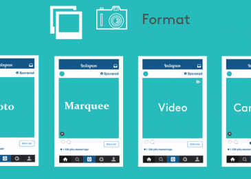 The guide for Instagram Ad Formats
