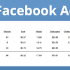 Saving Facebook Ad cost by 7 optimal solutions