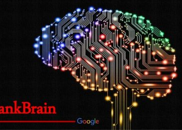 What does RankBrain Algorithm do